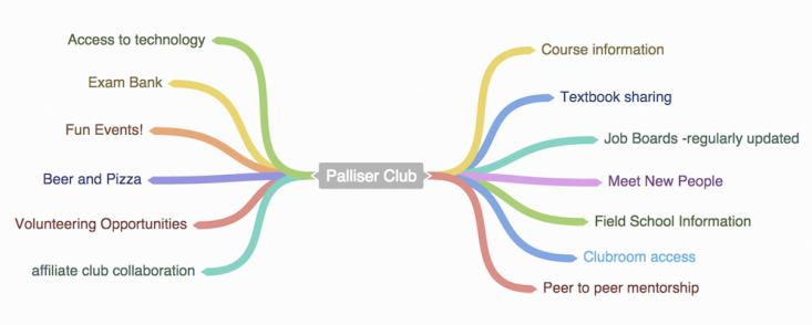 = Palliser Club